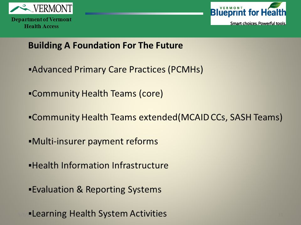 5/1/201511 Department of Vermont Health Access Building A Foundation For The Future  Advanced Primary Care Practices (PCMHs)  Community Health Teams