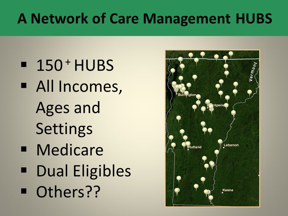  150 + HUBS  All Incomes, Ages and Settings  Medicare  Dual Eligibles  Others?? A Network of Care Management HUBS
