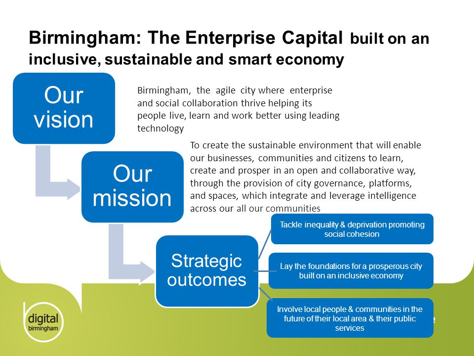 Birmingham: The Enterprise Capital built on an inclusive, sustainable and smart economy Birmingham, the agile city where enterprise and social collaboration thrive helping its people live, learn and work better using leading technology To create the sustainable environment that will enable our businesses, communities and citizens to learn, create and prosper in an open and collaborative way, through the provision of city governance, platforms, and spaces, which integrate and leverage intelligence across our all our communities Tackle inequality & deprivation promoting social cohesion Lay the foundations for a prosperous city built on an inclusive economy Involve local people & communities in the future of their local area & their public services