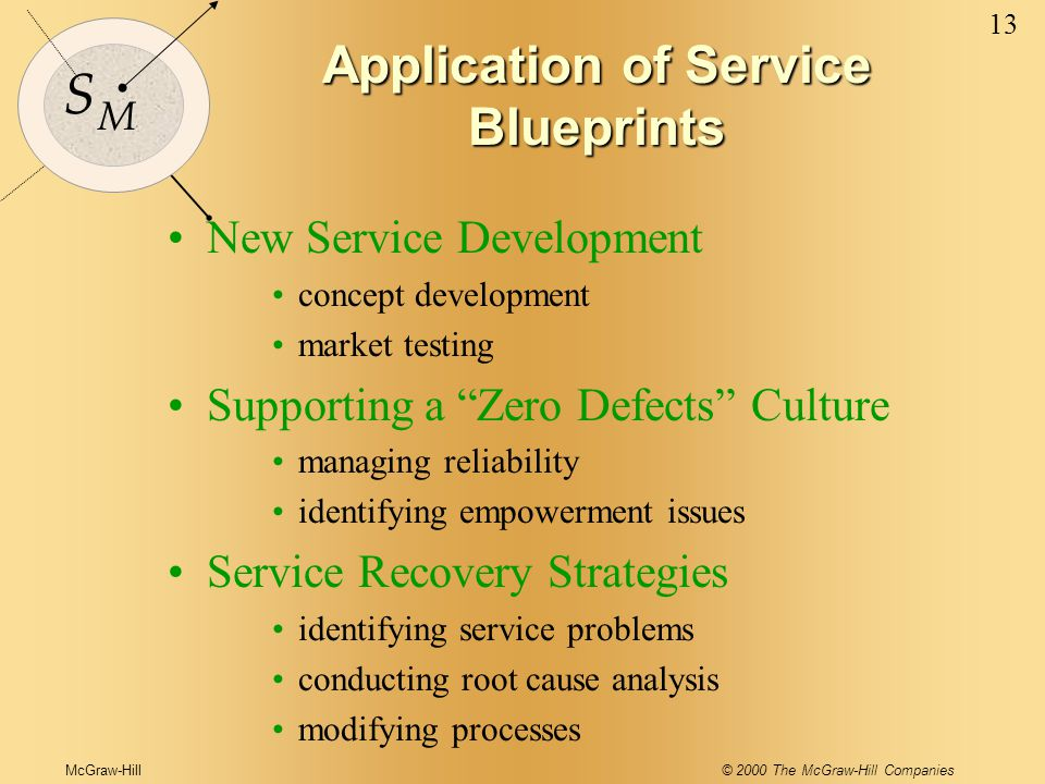 McGraw-Hill© 2000 The McGraw-Hill Companies 13 S M Application of Service Blueprints New Service Development concept development market testing Supporting a Zero Defects Culture managing reliability identifying empowerment issues Service Recovery Strategies identifying service problems conducting root cause analysis modifying processes