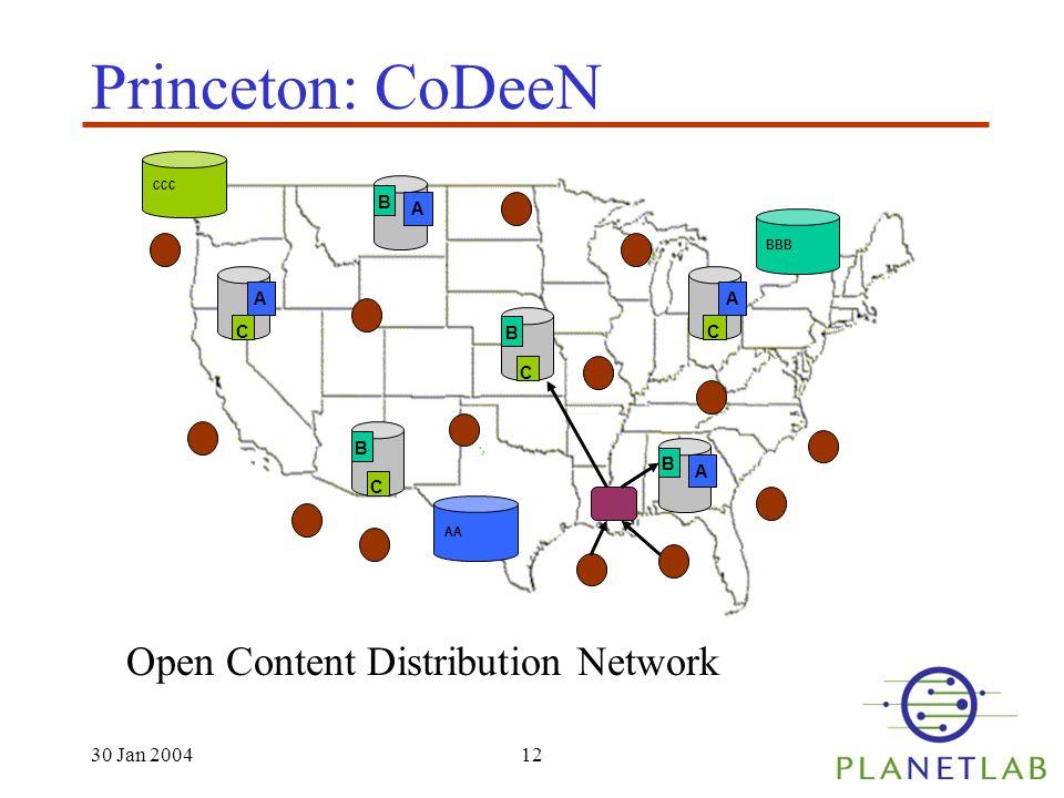 30 Jan 200412 BBB B B B B A A A A AA C C C C CCC Princeton: CoDeeN Open Content Distribution Network