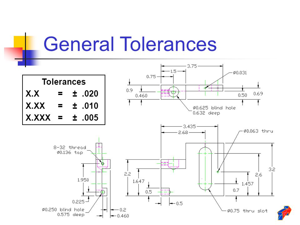 General Tolerances Tolerances X.X=±.020 X.XX=±.010 X.XXX=±.005