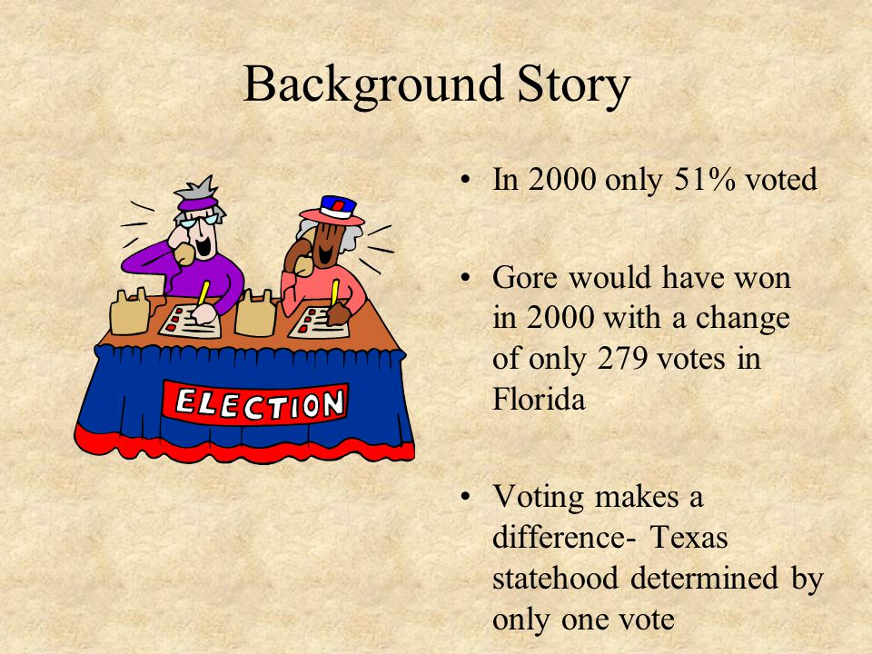 Background Story In 2000 only 51% voted Gore would have won in 2000 with a change of only 279 votes in Florida Voting makes a difference- Texas stateh
