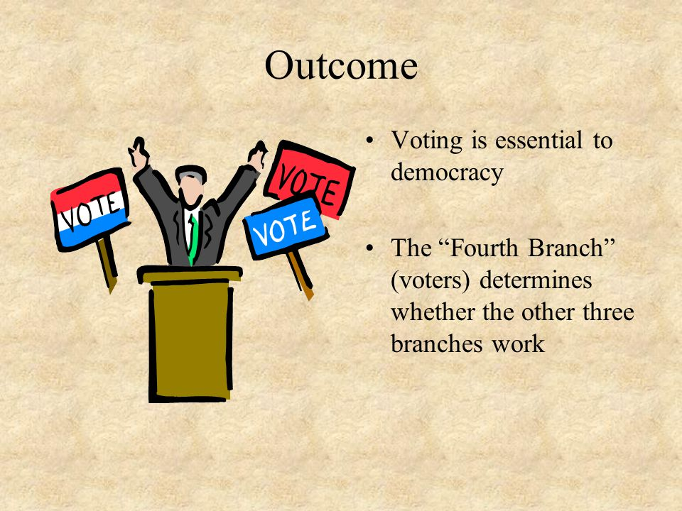 "Outcome Voting is essential to democracy The ""Fourth Branch"" (voters) determines whether the other three branches work"