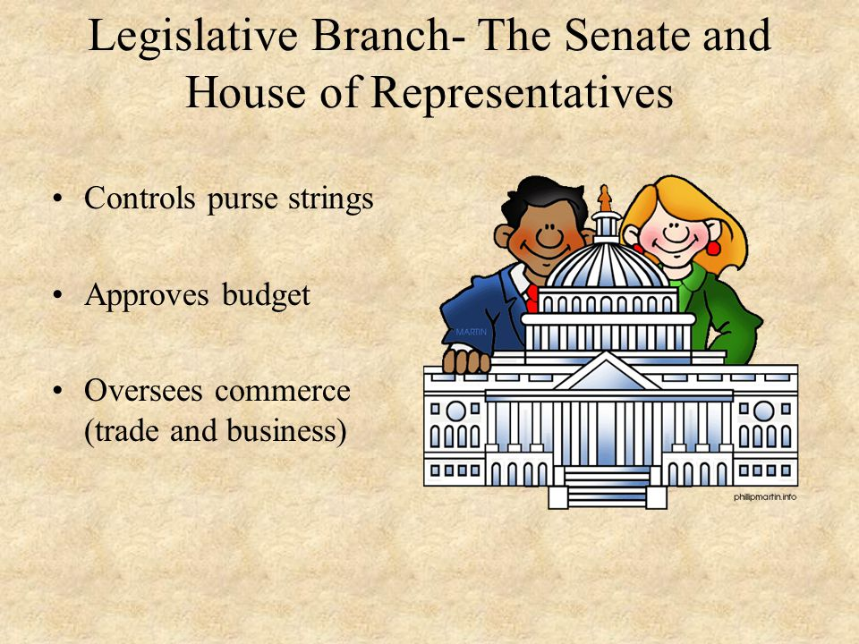 Legislative Branch- The Senate and House of Representatives Controls purse strings Approves budget Oversees commerce (trade and business)
