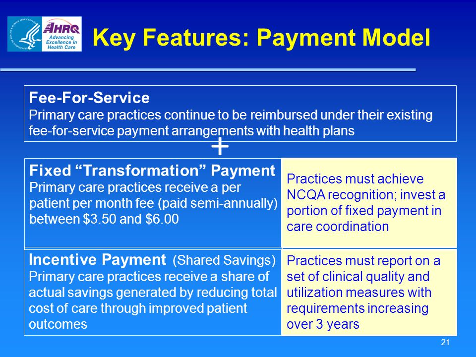 21 Key Features: Payment Model Fee-For-Service Primary care practices continue to be reimbursed under their existing fee-for-service payment arrangements with health plans Fixed Transformation Payment Primary care practices receive a per patient per month fee (paid semi-annually) between $3.50 and $6.00 Incentive Payment (Shared Savings) Primary care practices receive a share of actual savings generated by reducing total cost of care through improved patient outcomes + Practices must achieve NCQA recognition; invest a portion of fixed payment in care coordination Practices must report on a set of clinical quality and utilization measures with requirements increasing over 3 years