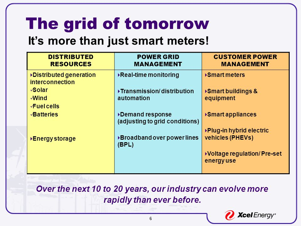 6 The grid of tomorrow Over the next 10 to 20 years, our industry can evolve more rapidly than ever before.