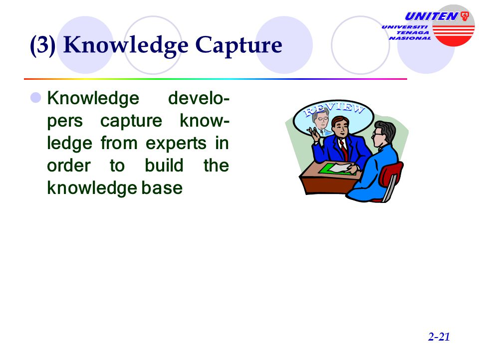 (3) Knowledge Capture Explicit knowledge captured in reposito- ries from various media Tacit knowledge cap- tured from company experts using various tools and methodo- logies 2-20