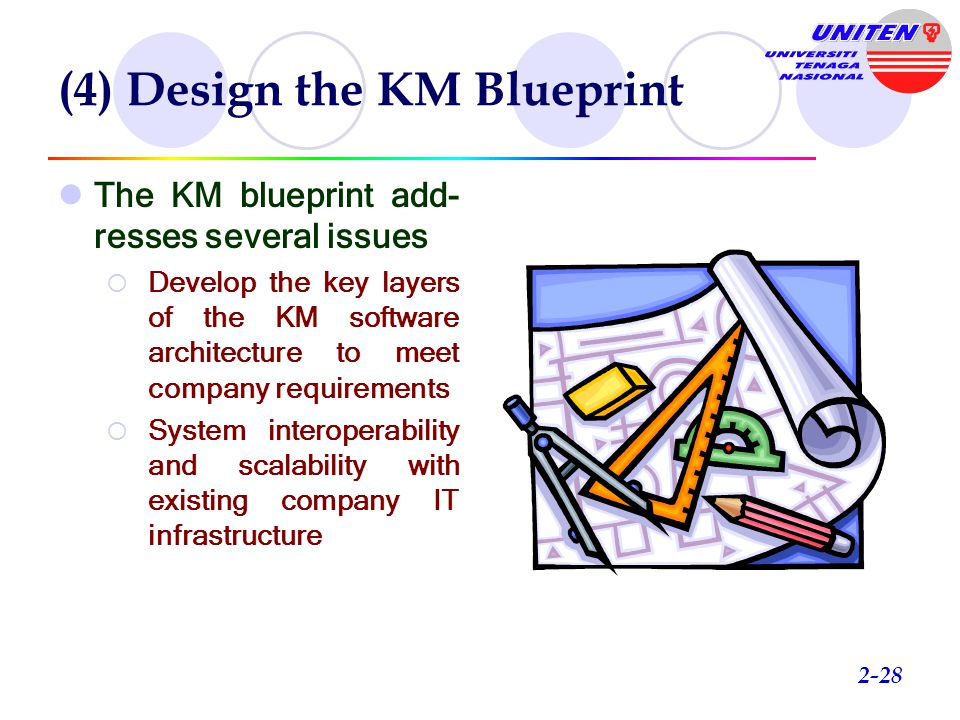 (4) Design the KM Blueprint The KM blueprint addresses several issues  Finalize scope of proposed KM system with realized net benefits  Decide on required system components 2-27