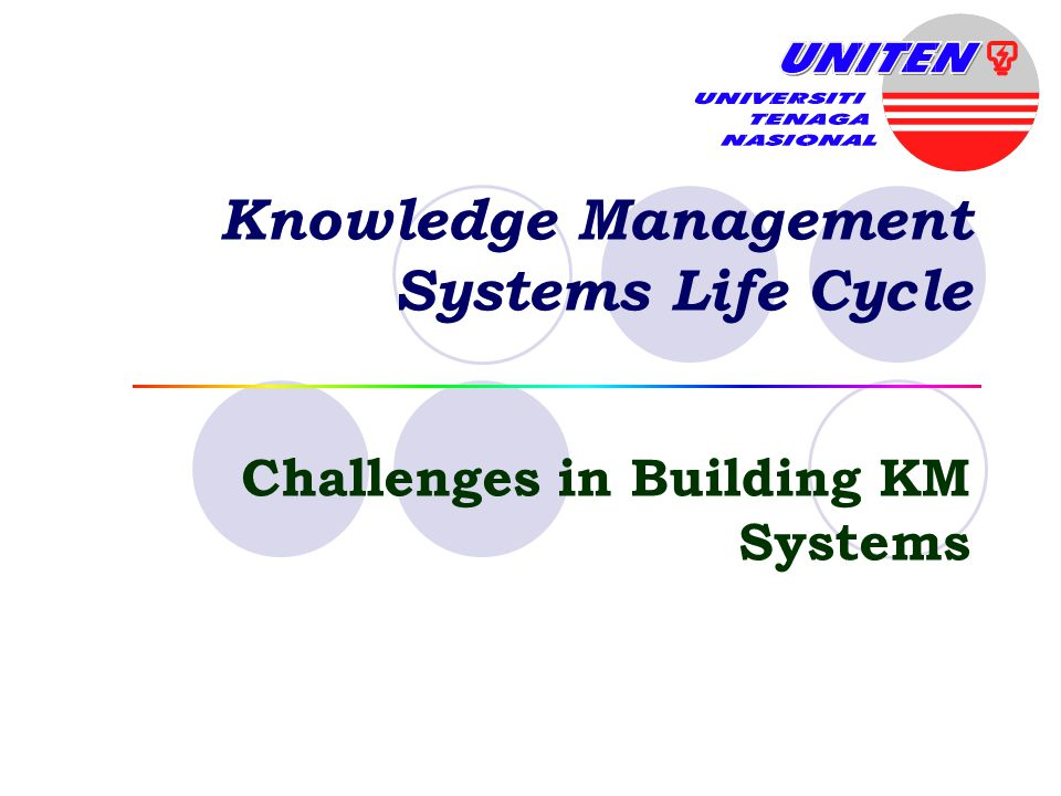 Learning Objectives At the end of this lesson, you should be able to:  discuss the challenges in building KM Systems  compare CSLC and KMSLC  elaborate on the stages of KMSLC 2-2