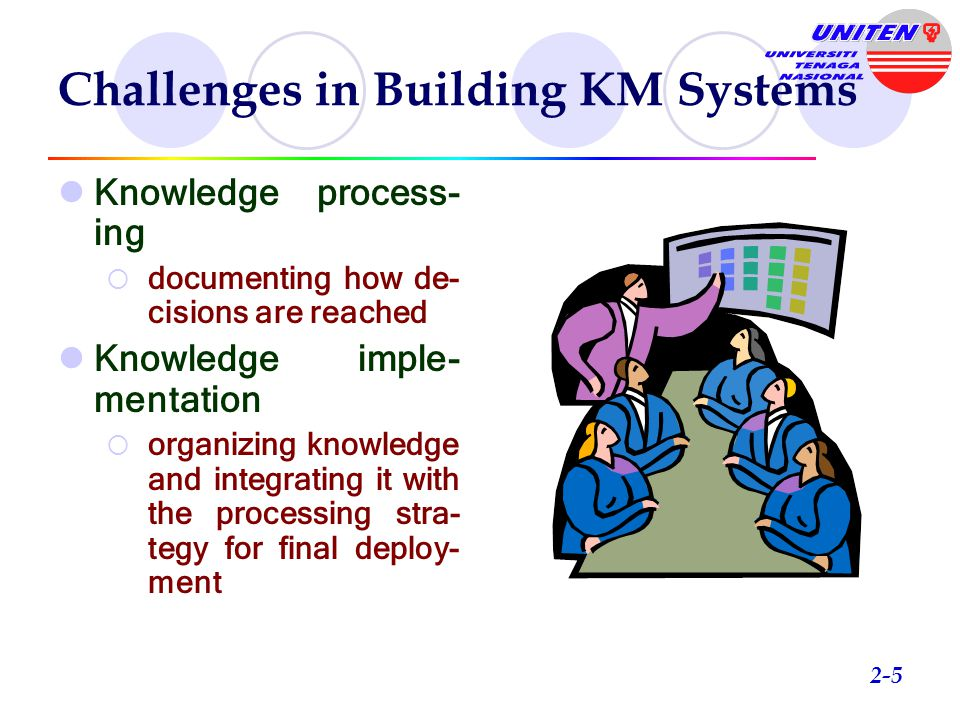 Culture  getting people to share knowledge Knowledge evalua- tion  assessing the worth of knowledge across the firm 2-4