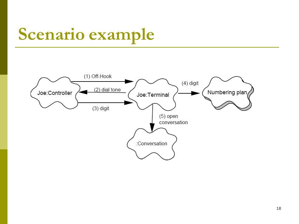18 Scenario example