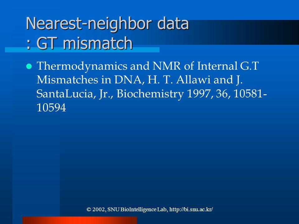 © 2002, SNU BioIntelligence Lab, http://bi.snu.ac.kr/ Nearest-neighbor data : GT mismatch Thermodynamics and NMR of Internal G.T Mismatches in DNA, H.