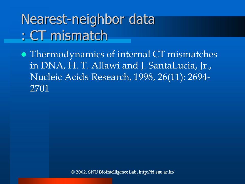 © 2002, SNU BioIntelligence Lab, http://bi.snu.ac.kr/ Nearest-neighbor data : CT mismatch Thermodynamics of internal CT mismatches in DNA, H.