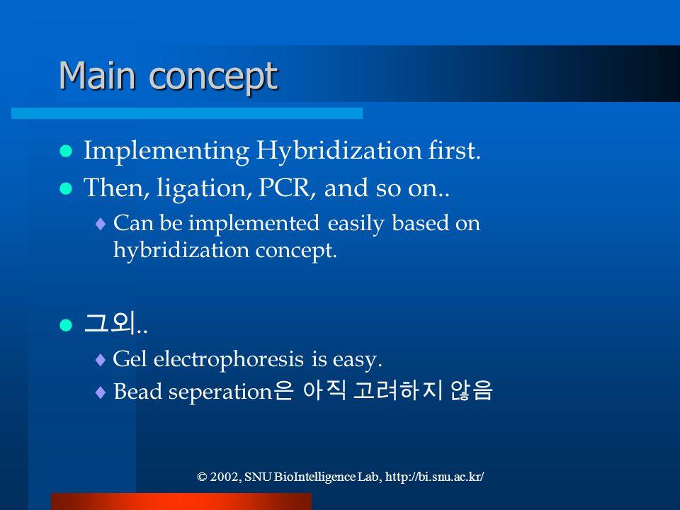 © 2002, SNU BioIntelligence Lab, http://bi.snu.ac.kr/ Main concept Implementing Hybridization first.