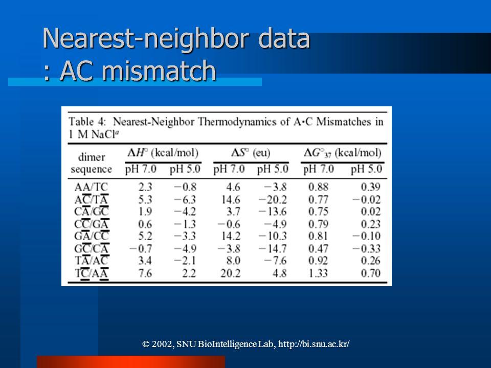 © 2002, SNU BioIntelligence Lab, http://bi.snu.ac.kr/ Nearest-neighbor data : AC mismatch
