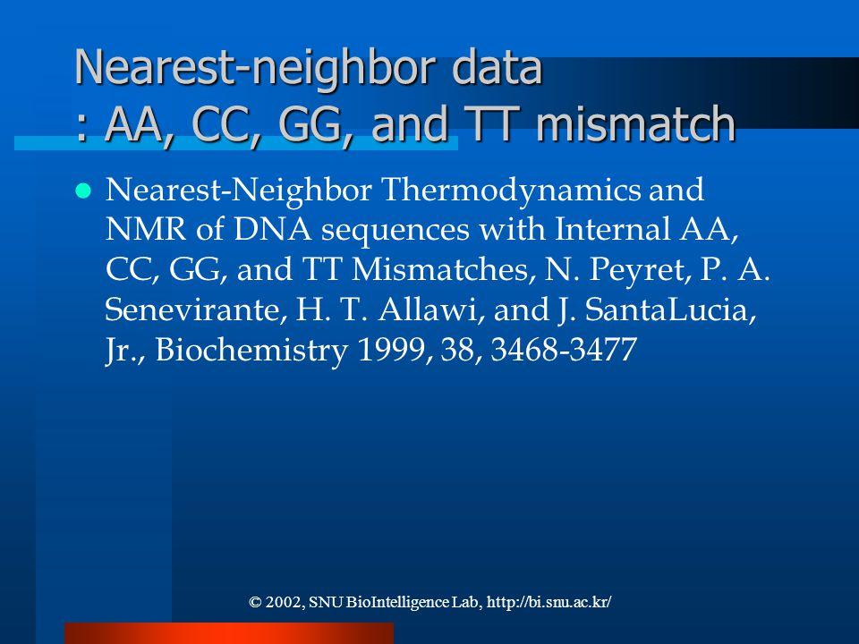 © 2002, SNU BioIntelligence Lab, http://bi.snu.ac.kr/ Nearest-neighbor data : AA, CC, GG, and TT mismatch Nearest-Neighbor Thermodynamics and NMR of DNA sequences with Internal AA, CC, GG, and TT Mismatches, N.