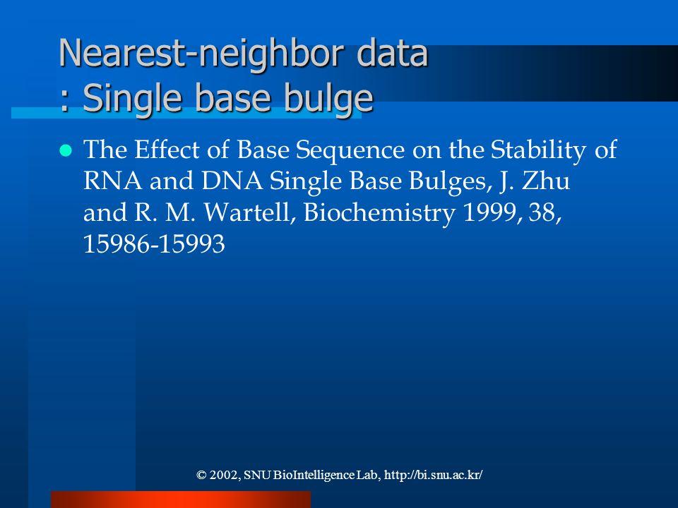 © 2002, SNU BioIntelligence Lab, http://bi.snu.ac.kr/ Nearest-neighbor data : Single base bulge The Effect of Base Sequence on the Stability of RNA and DNA Single Base Bulges, J.