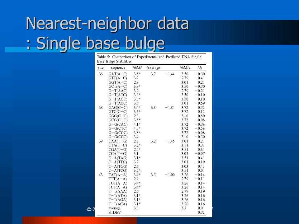 © 2002, SNU BioIntelligence Lab, http://bi.snu.ac.kr/ Nearest-neighbor data : Single base bulge