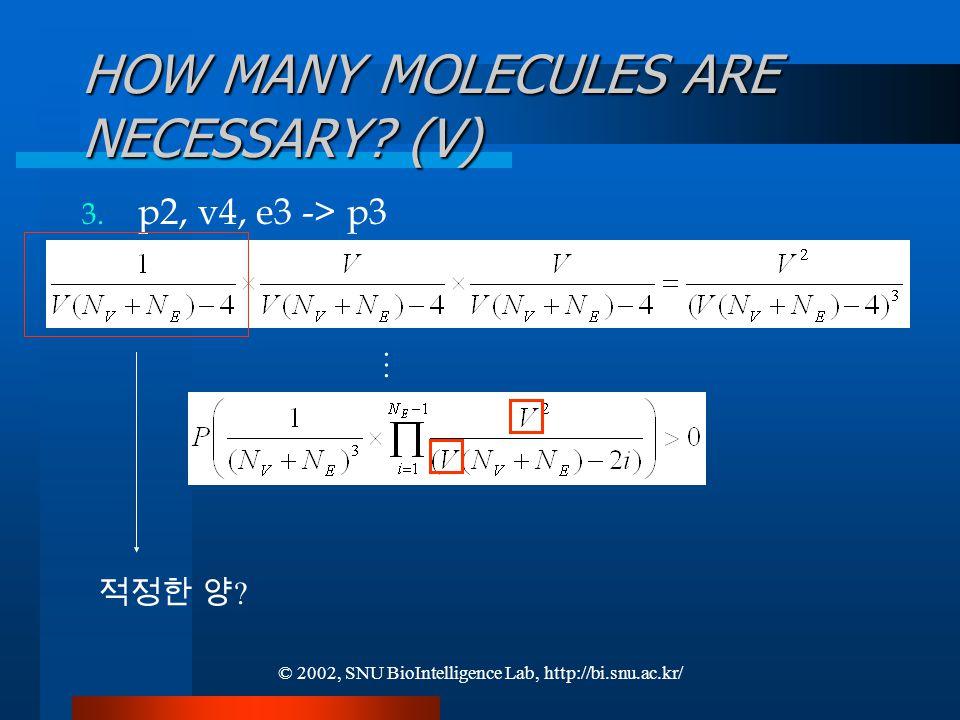 © 2002, SNU BioIntelligence Lab, http://bi.snu.ac.kr/ HOW MANY MOLECULES ARE NECESSARY.