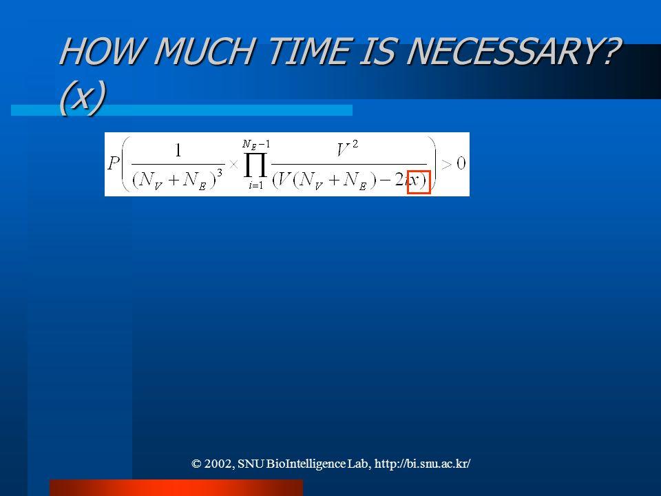 © 2002, SNU BioIntelligence Lab, http://bi.snu.ac.kr/ HOW MUCH TIME IS NECESSARY (x)