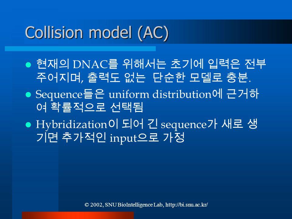 © 2002, SNU BioIntelligence Lab, http://bi.snu.ac.kr/ Collision model (AC) 현재의 DNAC 를 위해서는 초기에 입력은 전부 주어지며, 출력도 없는 단순한 모델로 충분.