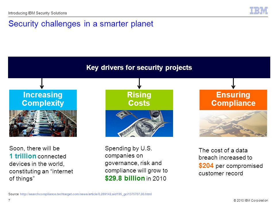 © 2010 IBM Corporation7 Security challenges in a smarter planet Introducing IBM Security Solutions Source http://searchcompliance.techtarget.com/news/article/0,289142,sid195_gci1375707,00.html Increasing Complexity Rising Costs Ensuring Compliance Key drivers for security projects Spending by U.S.