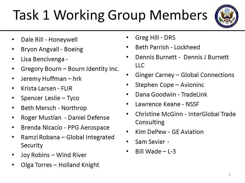 3 Dale Rill - Honeywell Bryon Angvall - Boeing Lisa Bencivenga - Gregory Bourn – Bourn Identity Inc.