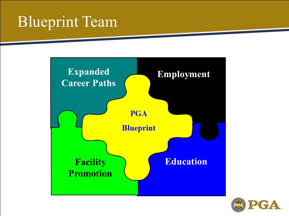 Expanded Career Paths Employment Education Facility Promotion PGA Blueprint Blueprint Team