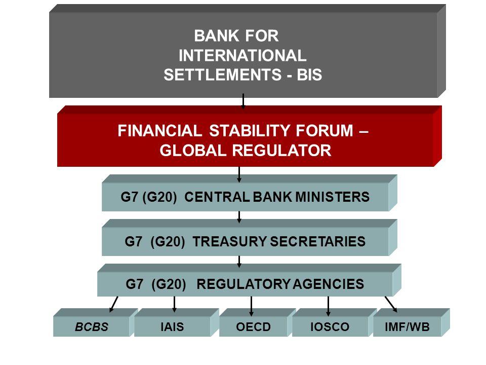BANK FOR INTERNATIONAL SETTLEMENTS - BIS FINANCIAL STABILITY FORUM – GLOBAL REGULATOR G7 (G20) CENTRAL BANK MINISTERS G7 (G20) TREASURY SECRETARIES G7