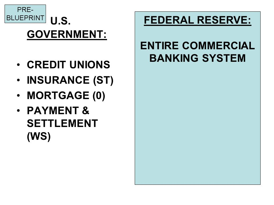 U.S. GOVERNMENT: CREDIT UNIONS INSURANCE (ST) MORTGAGE (0) PAYMENT & SETTLEMENT (WS) FEDERAL RESERVE: ENTIRE COMMERCIAL BANKING SYSTEM PRE- BLUEPRINT