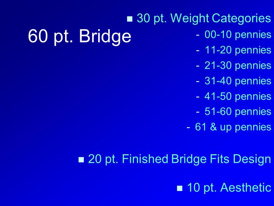 60 pt. Bridge 30 pt.