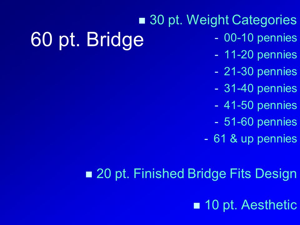 60 pt. Bridge 30 pt. Weight Categories - -00-10 pennies - -11-20 pennies - -21-30 pennies - -31-40 pennies - -41-50 pennies - -51-60 pennies - -61 & u