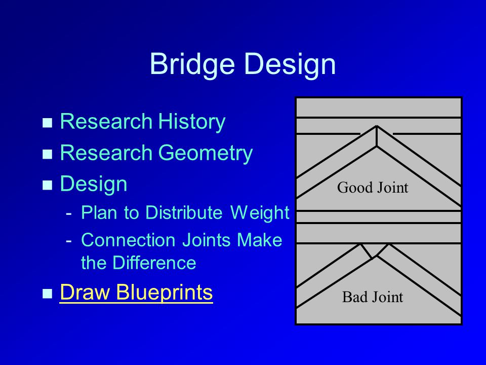 Bridge Design Research History Research Geometry Design - -Plan to Distribute Weight - -Connection Joints Make the Difference Draw Blueprints Good Joint Bad Joint