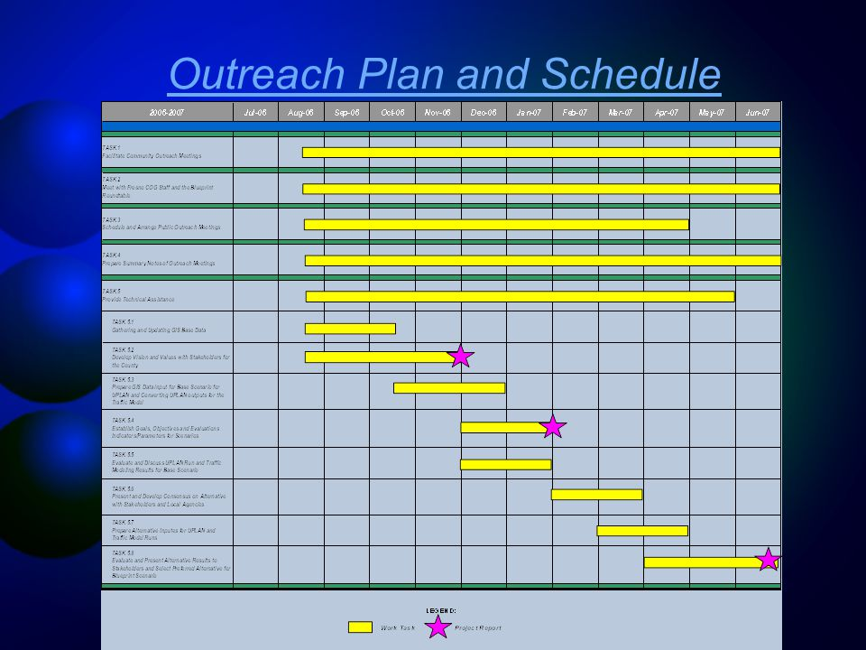 Outreach Plan and Schedule