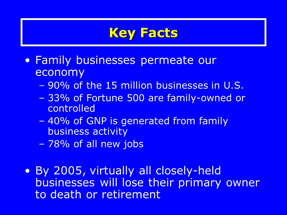 Family businesses permeate our economy –90% of the 15 million businesses in U.S. –33% of Fortune 500 are family-owned or controlled –40% of GNP is gen