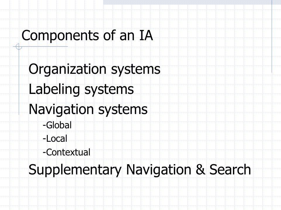Components of an IA Organization systems Labeling systems Navigation systems -Global -Local -Contextual Supplementary Navigation & Search