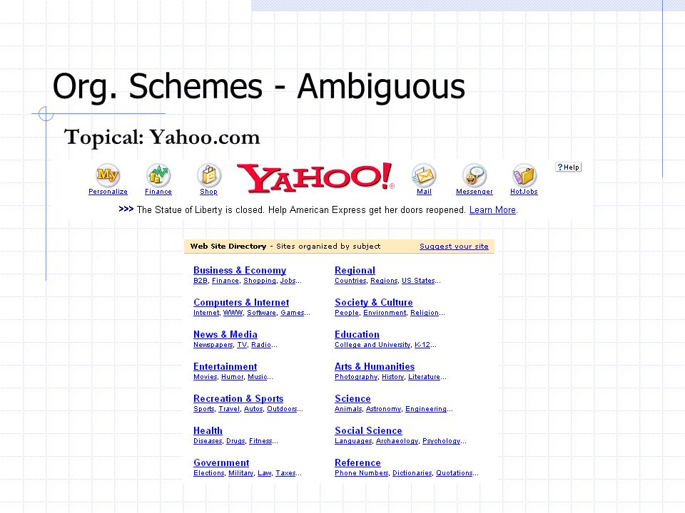Org. Schemes - Ambiguous Topical: Yahoo.com