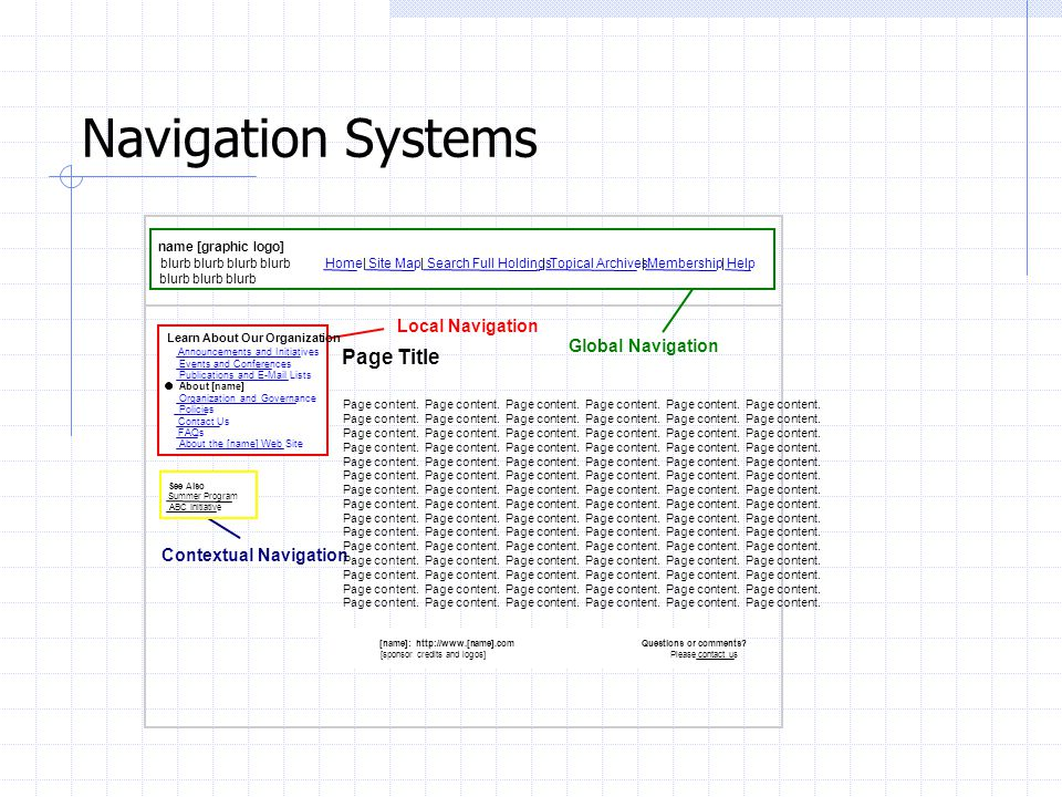 Navigation Systems Contextual Navigation Page Title Page content. Page content. Page content. Local Navigation Global Navigation Learn About Our Organ