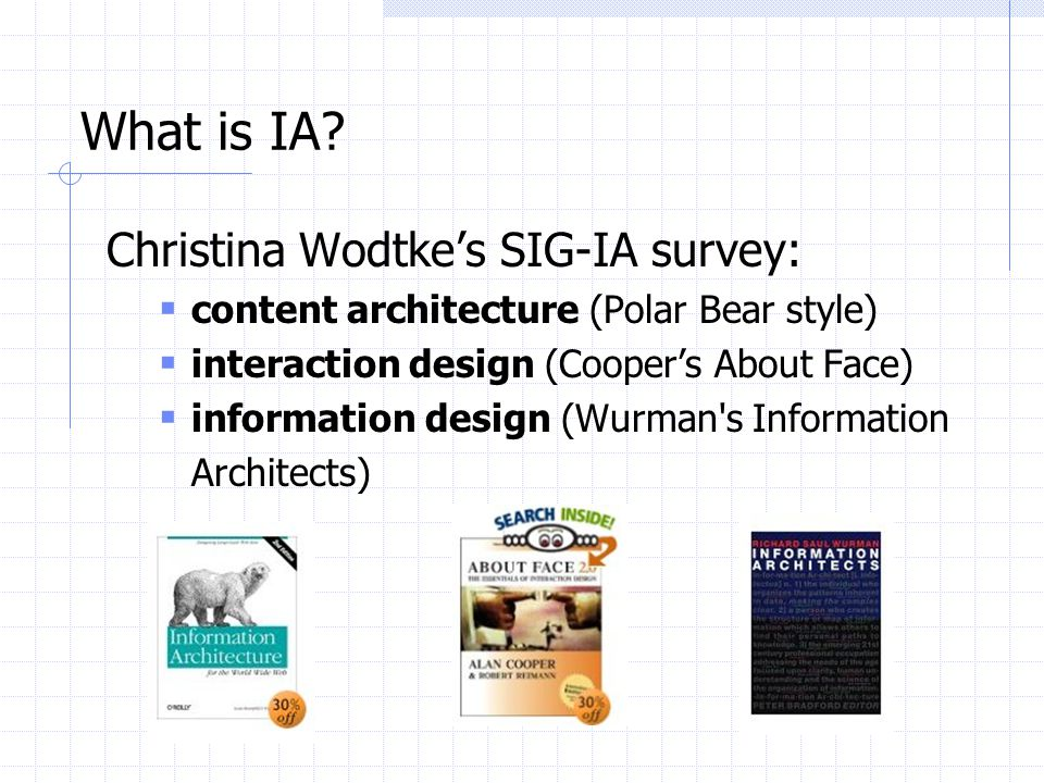 IA Resources for More Information Online  AIfIA (http://aifia.org)  SIG-IA (http://www.asis.org/SIG/SIGIA/) Books  _IA for the World Wide Web_ 2 nd Ed., Morville & Rosenfeld, O'Reilly, 2002  _IA: Blueprints for the Web_ Wodtke, New Riders, 2001  _Elements of User Experience_ Garrett, New Riders, 2002
