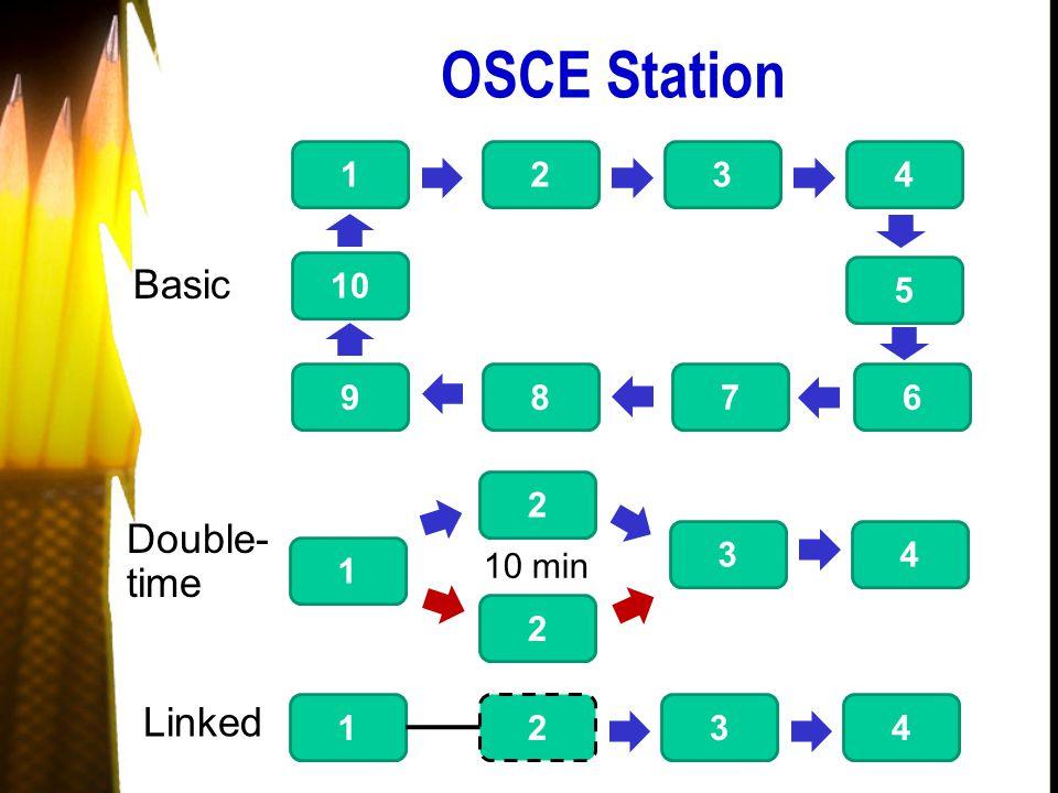 OSCE Station 1234 5 6789 10 1 2 2 34 10 min 1234 Basic Double- time Linked