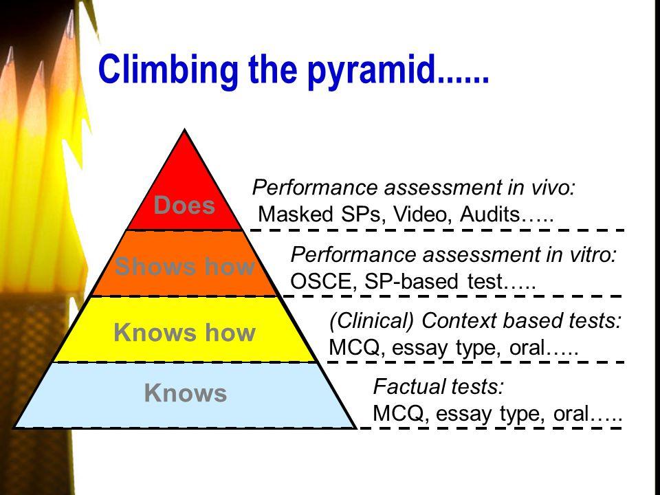 Climbing the pyramid......