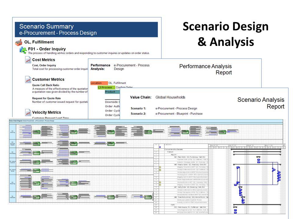 Scenario Design & Analysis