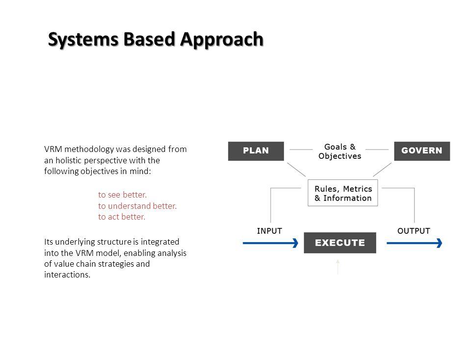 CustomerNetworks SupplierNetworks Model Coverage