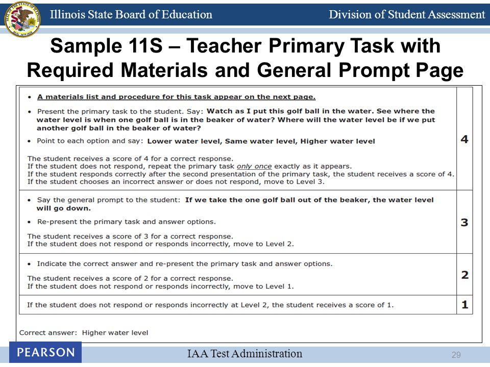 Division of Student Assessment IAA Test Administration Illinois State Board of Education Sample 11S – Teacher Primary Task with Required Materials and