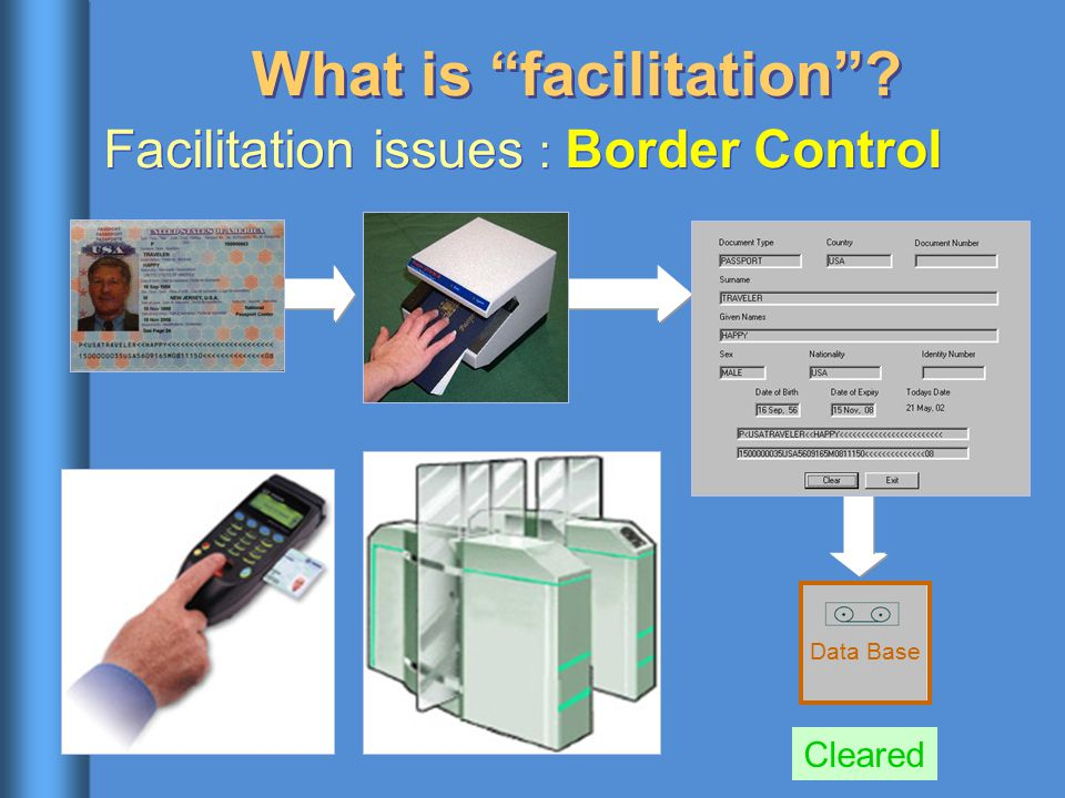 What is facilitation ? Facilitation issues : Border Control Data Base Cleared