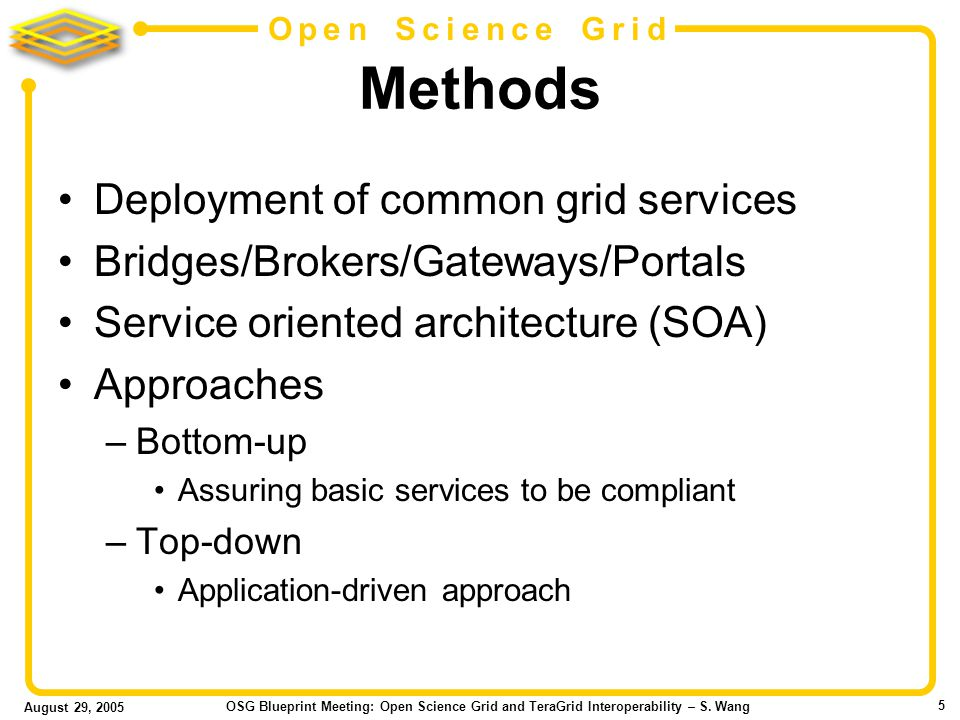August 29, 2005 OSG Blueprint Meeting: Open Science Grid and TeraGrid Interoperability – S.