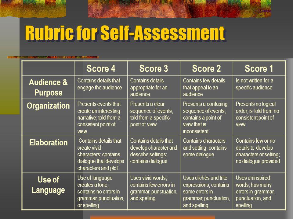 Rubric for Self-Assessment Score 4Score 3Score 2Score 1 Audience & Purpose Contains details that engage the audience Contains details appropriate for