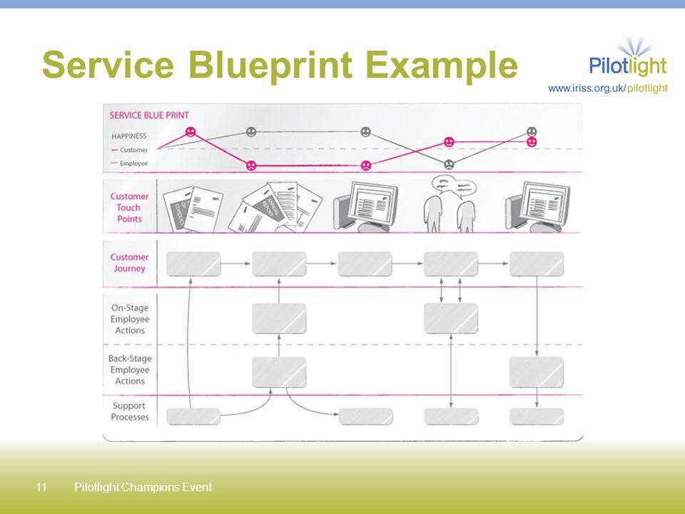 Service Blueprint Example 11Pilotlight Champions Event