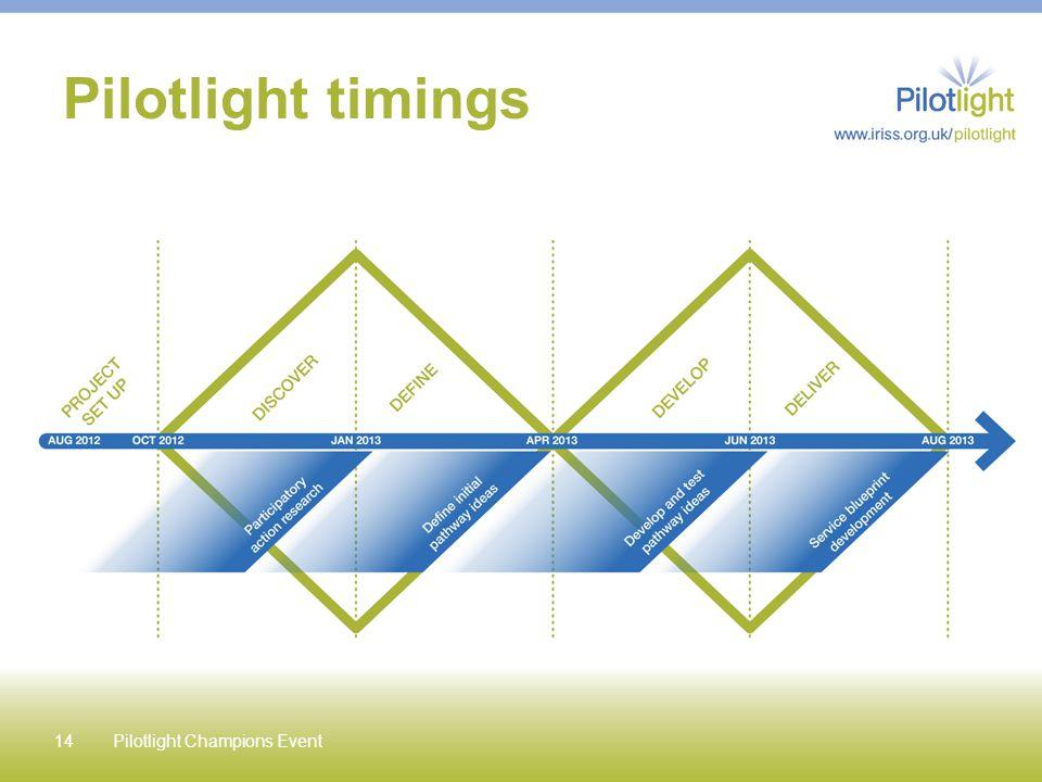 Pilotlight timings 14Pilotlight Champions Event